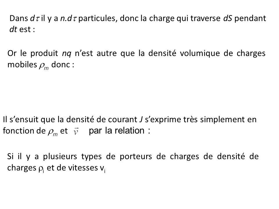 Dans dt il y a n.dt particules, donc la charge qui traverse dS pendant dt est :
