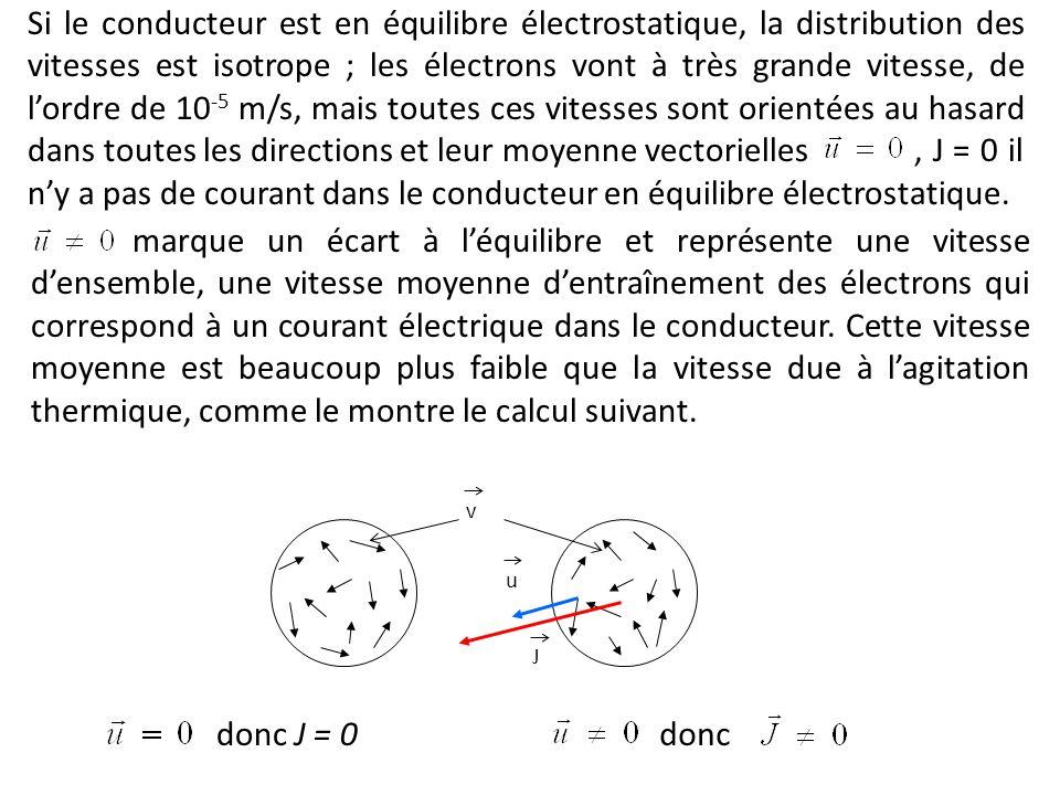Si le conducteur est en équilibre électrostatique, la distribution des vitesses est isotrope ; les électrons vont à très grande vitesse, de l'ordre de 10-5 m/s, mais toutes ces vitesses sont orientées au hasard dans toutes les directions et leur moyenne vectorielles , J = 0 il n'y a pas de courant dans le conducteur en équilibre électrostatique.