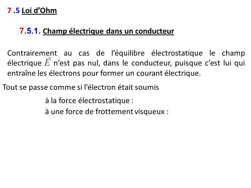 7 .5 Loi d'Ohm 7.5.1. Champ électrique dans un conducteur.