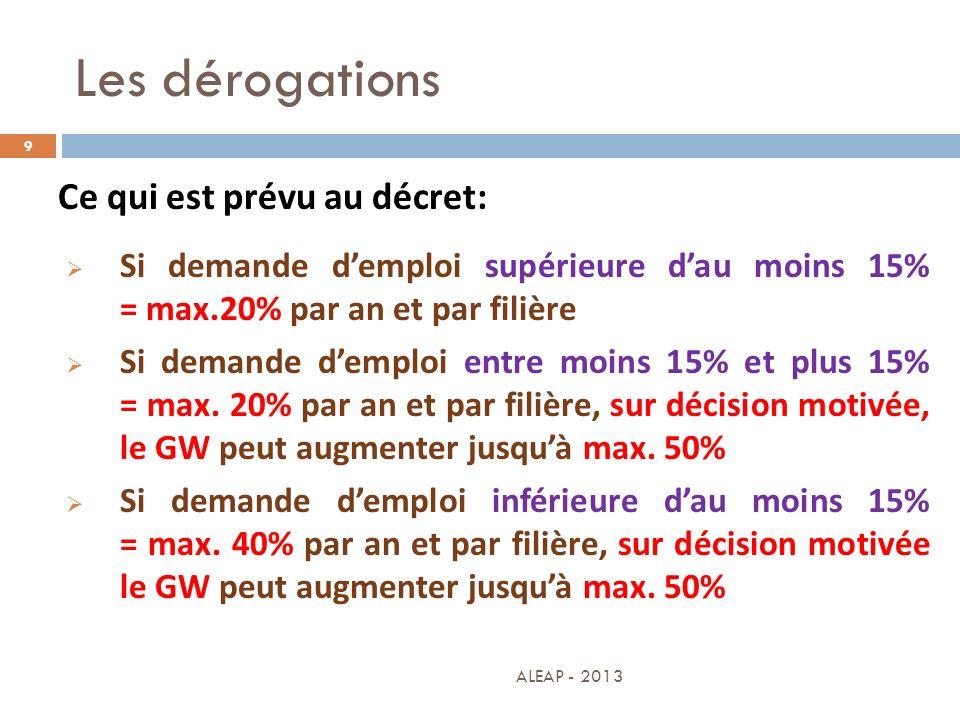 Les dérogations Ce qui est prévu au décret: