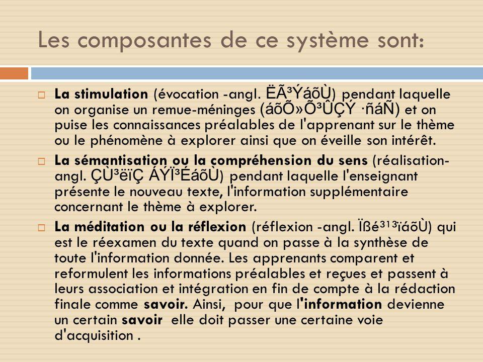 Les composantes de ce système sont: