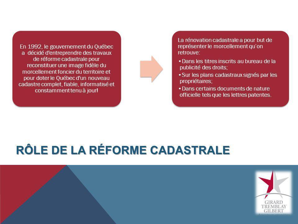 Rôle de la réforme cadastrale