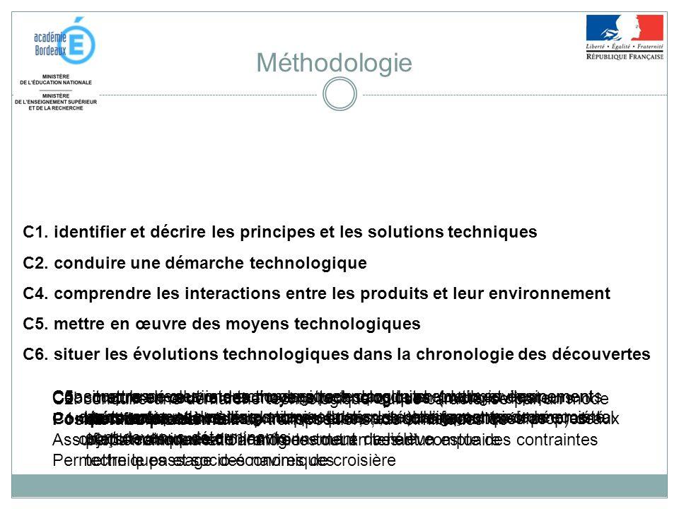 Méthodologie C1. identifier et décrire les principes et les solutions techniques. C2. conduire une démarche technologique.