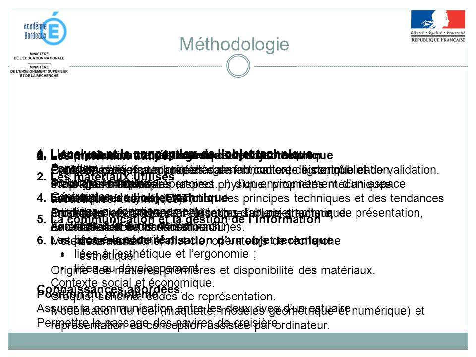 Méthodologie 1. L'analyse et la conception de l'objet technique
