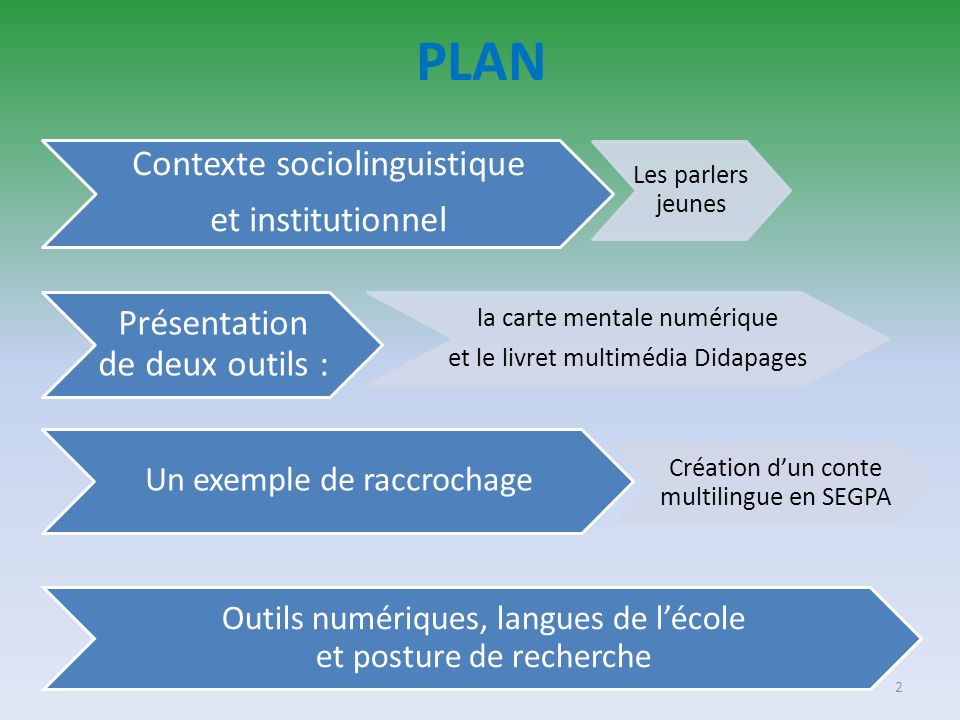 PLAN Contexte sociolinguistique et institutionnel