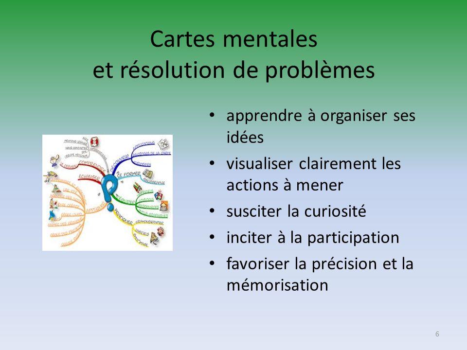 Cartes mentales et résolution de problèmes