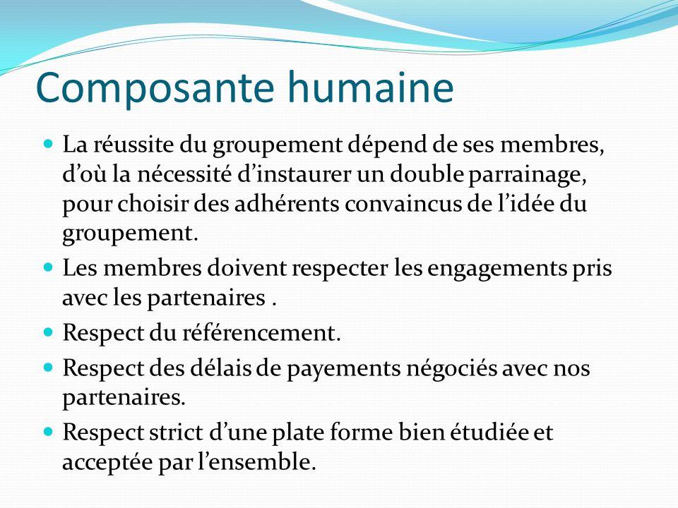 Composante humaine