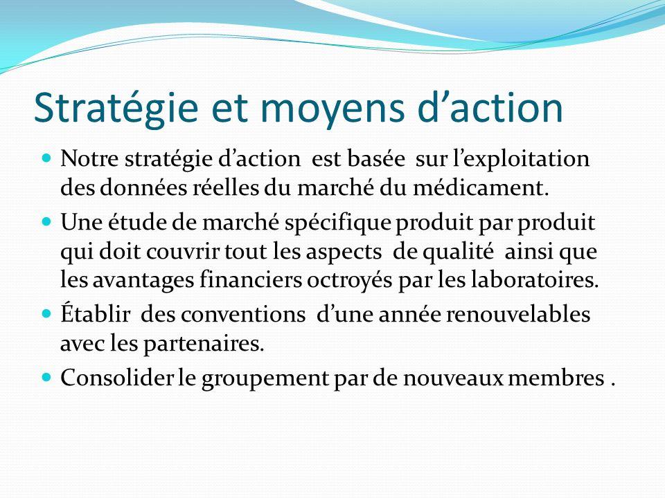 Stratégie et moyens d'action