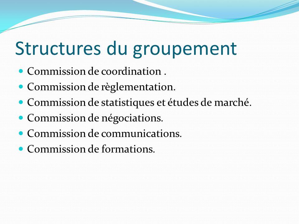 Structures du groupement