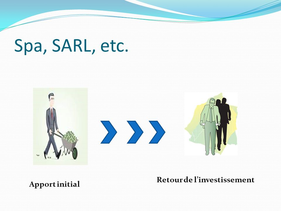 Spa, SARL, etc. Retour de l'investissement Apport initial