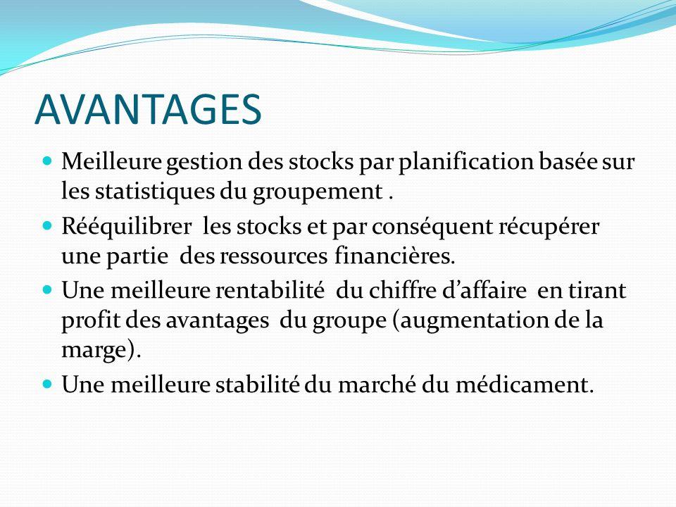 AVANTAGES Meilleure gestion des stocks par planification basée sur les statistiques du groupement .