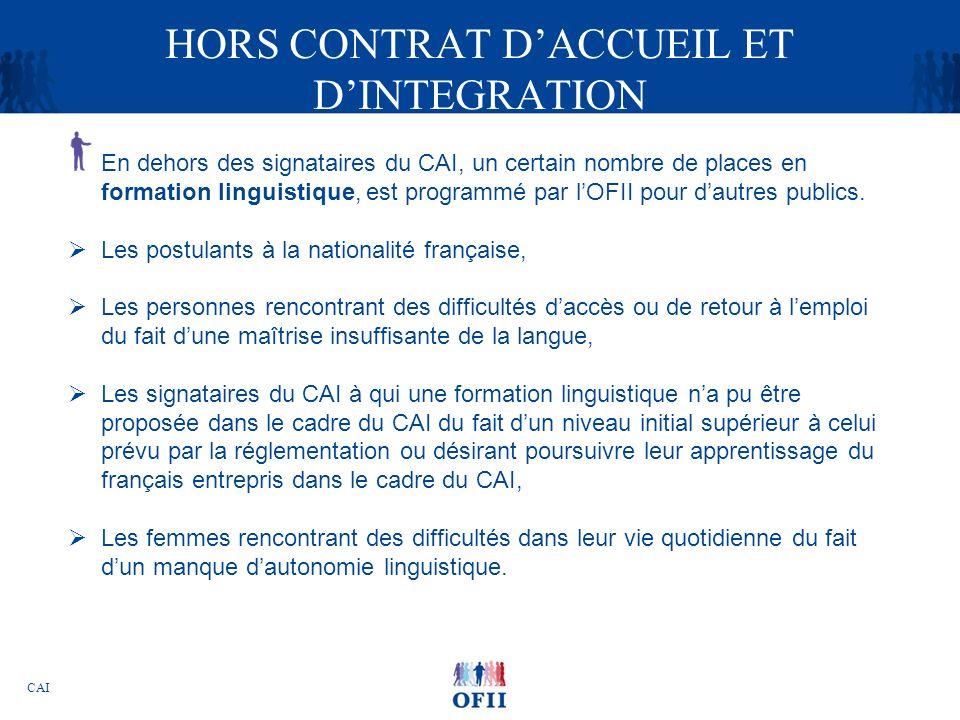 HORS CONTRAT D'ACCUEIL ET D'INTEGRATION