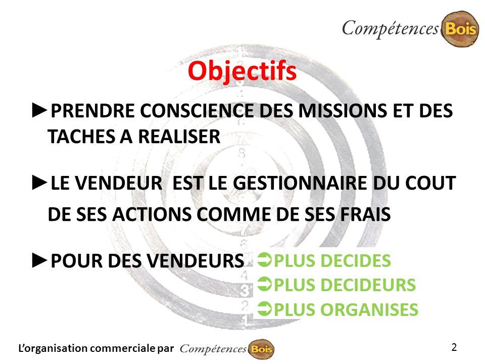Objectifs PRENDRE CONSCIENCE DES MISSIONS ET DES TACHES A REALISER