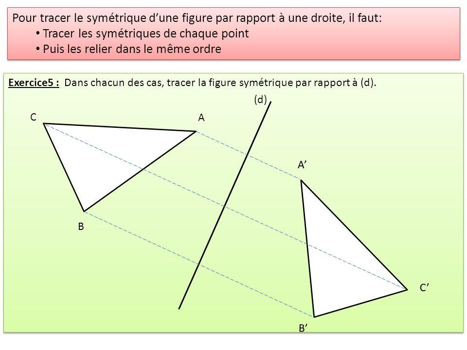 Tracer les symétriques de chaque point
