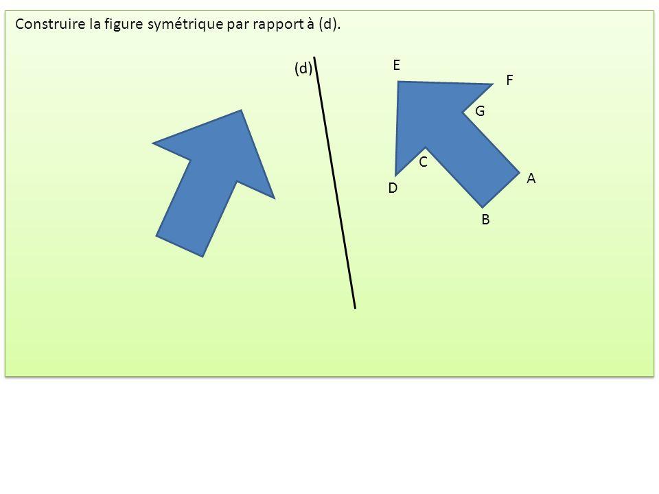 Construire la figure symétrique par rapport à (d).