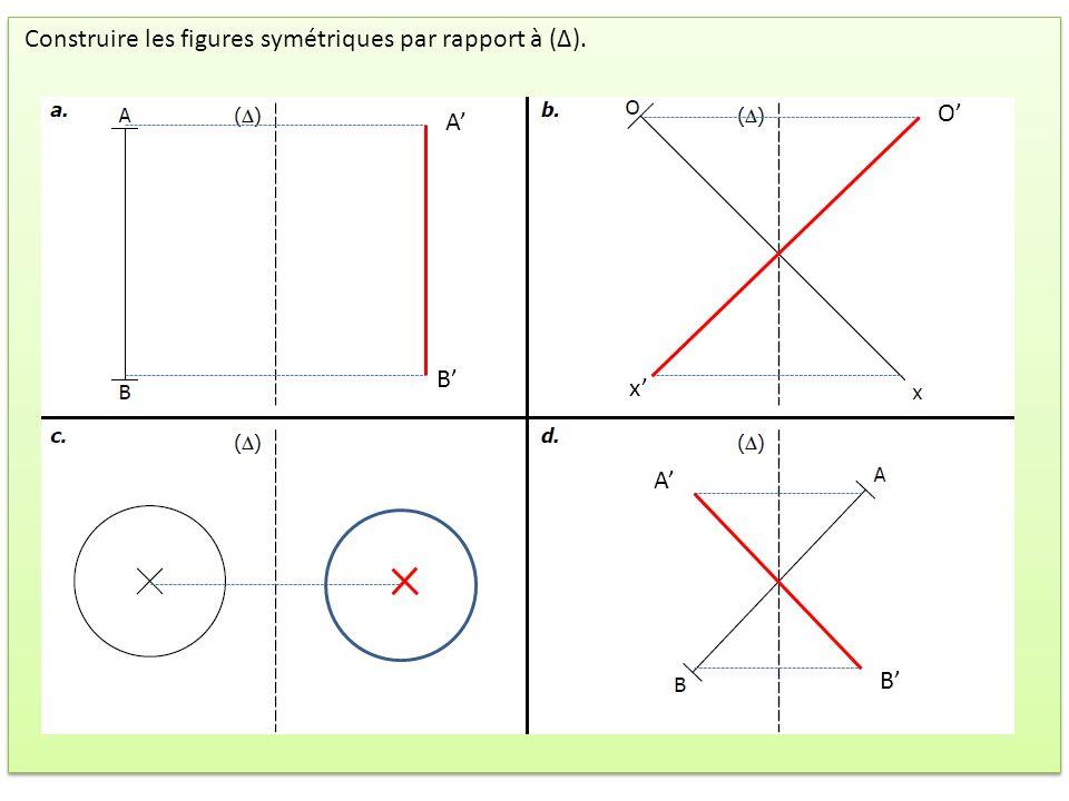 Construire les figures symétriques par rapport à (Δ).
