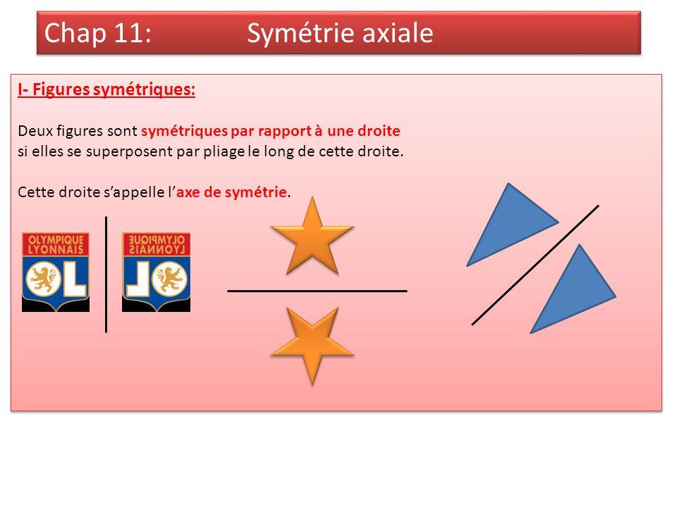 Chap 11: Symétrie axiale I- Figures symétriques: