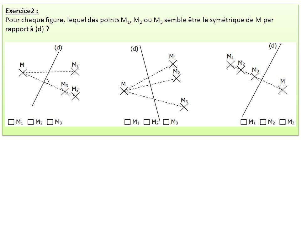 Exercice2 : Pour chaque figure, lequel des points M1, M2 ou M3 semble être le symétrique de M par rapport à (d)