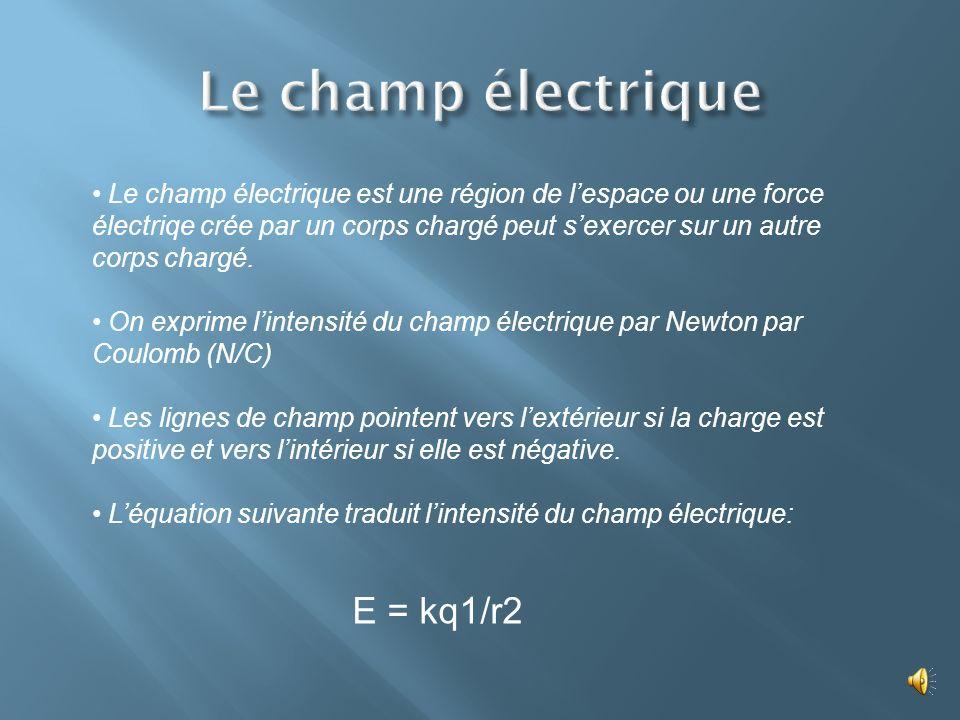 Le champ électrique