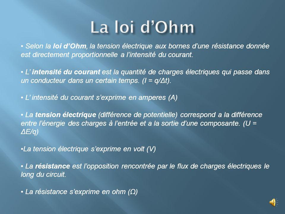 La loi d'Ohm Selon la loi d'Ohm, la tension électrique aux bornes d'une résistance donnée est directement proportionnelle a l'intensité du courant.