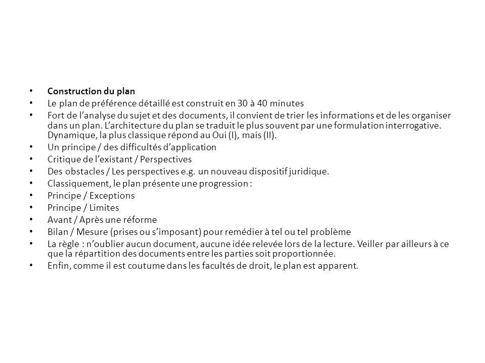 Construction du plan Le plan de préférence détaillé est construit en 30 à 40 minutes.
