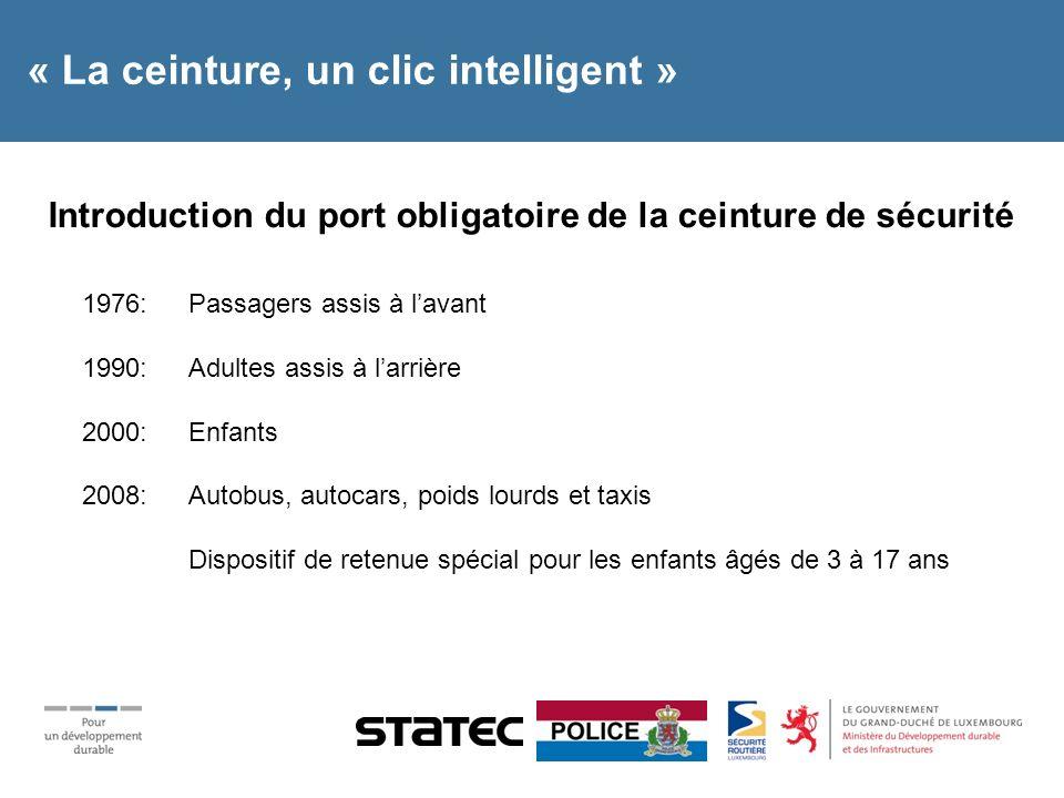 Introduction du port obligatoire de la ceinture de sécurité