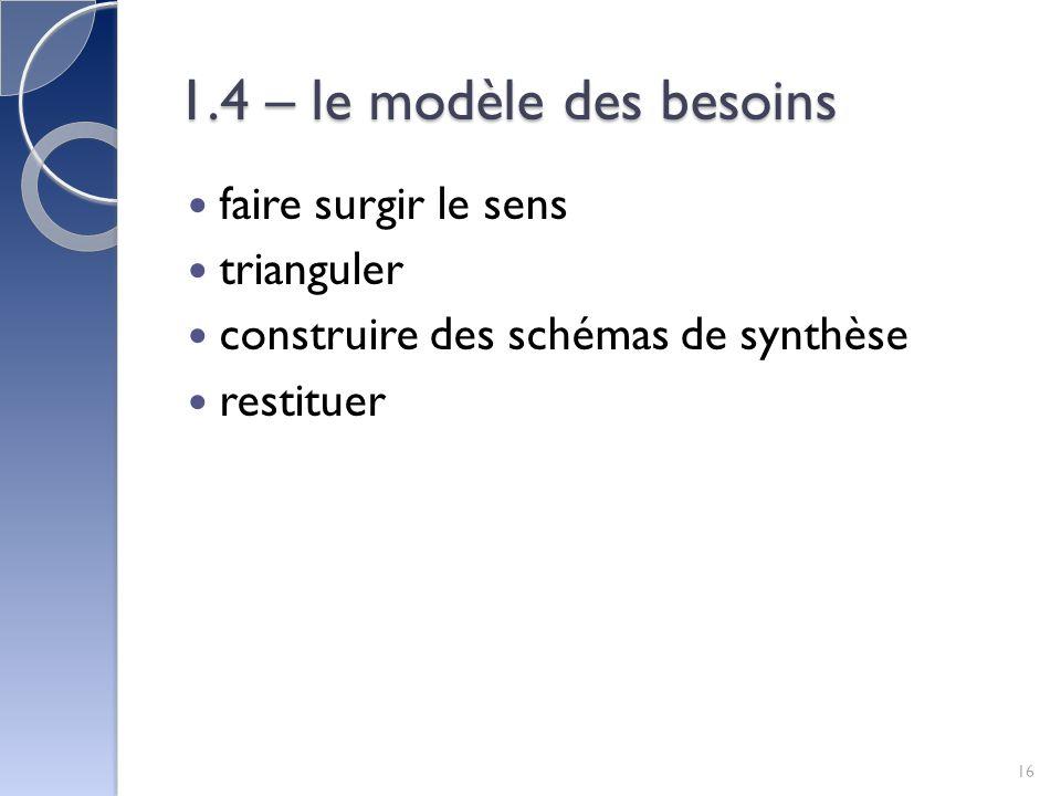 1.4 – le modèle des besoins faire surgir le sens trianguler