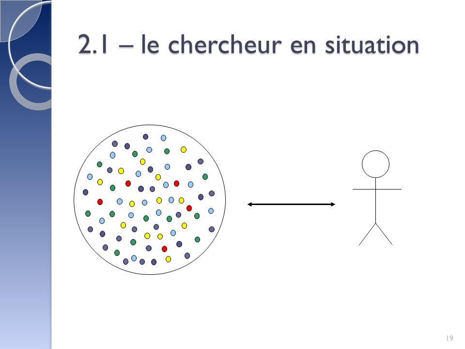 2.1 – le chercheur en situation