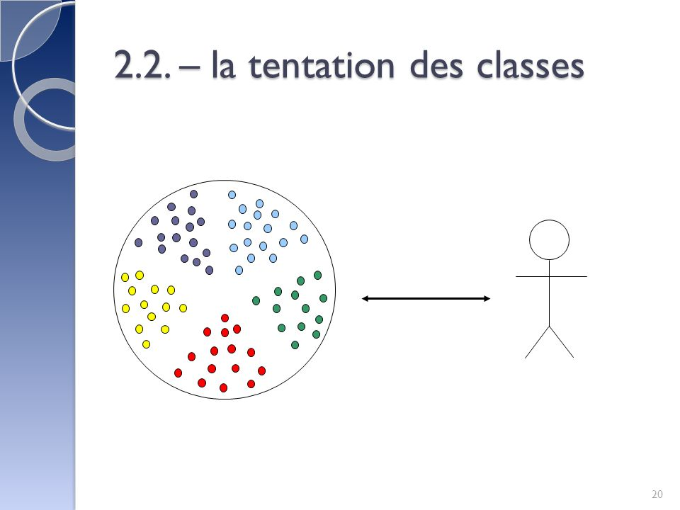 2.2. – la tentation des classes