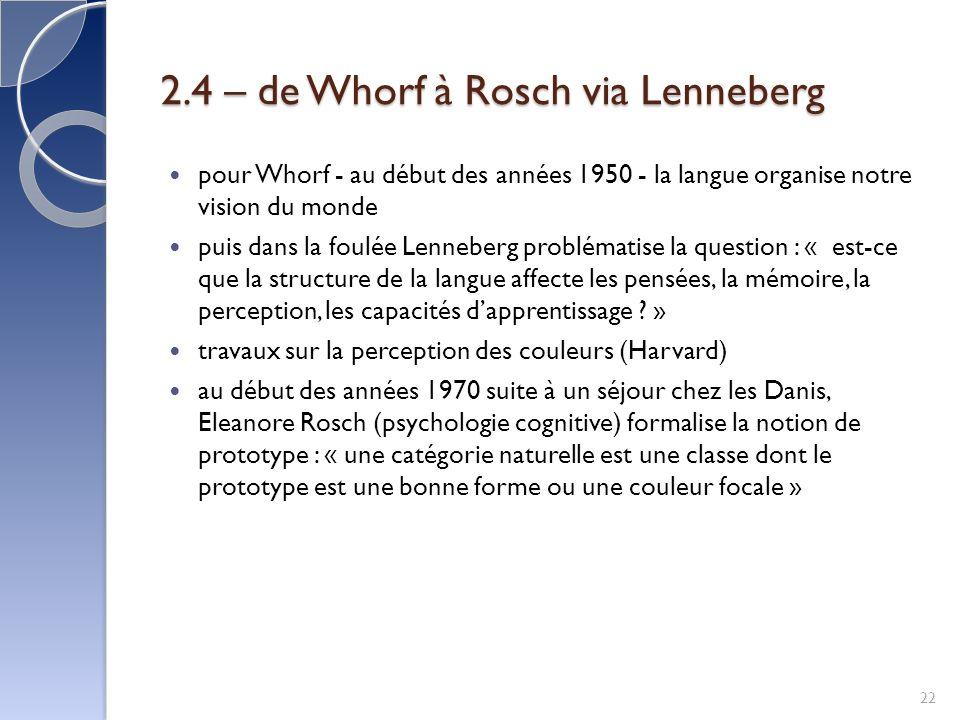 2.4 – de Whorf à Rosch via Lenneberg