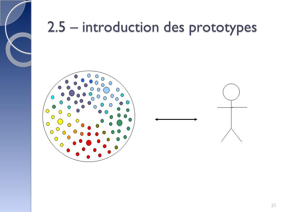 2.5 – introduction des prototypes
