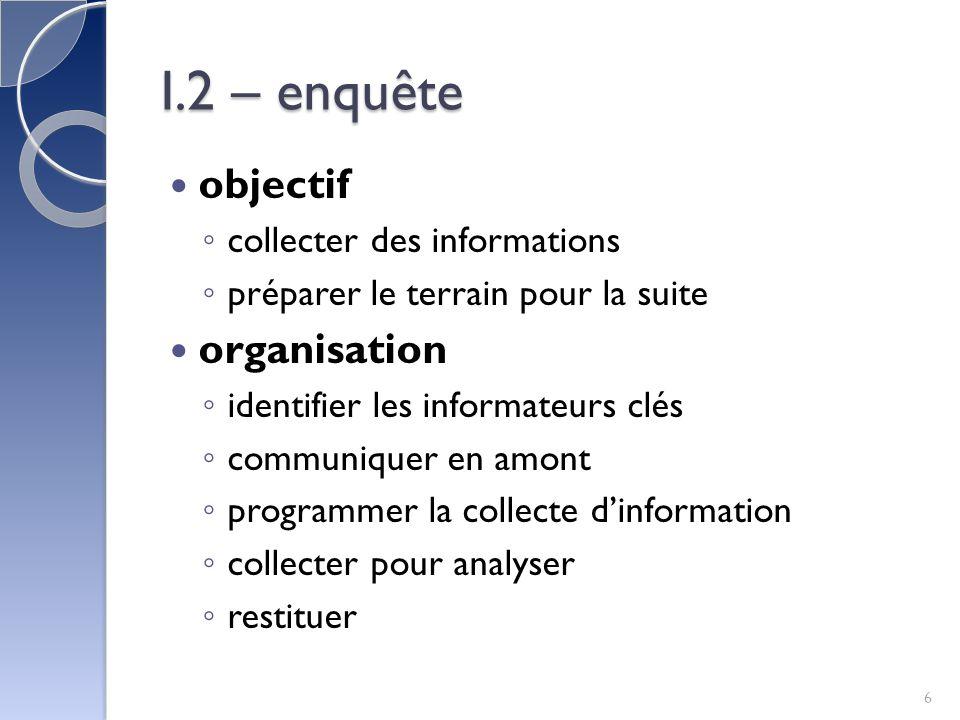 I.2 – enquête objectif organisation collecter des informations