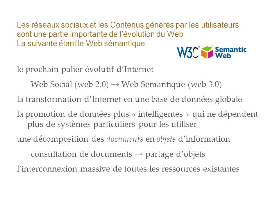 Les réseaux sociaux et les Contenus générés par les utilisateurs sont une partie importante de l'évolution du Web La suivante étant le Web sémantique.