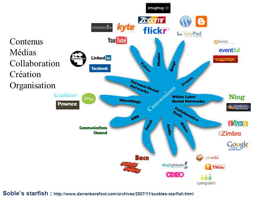 Contenus Médias Collaboration Création Organisation