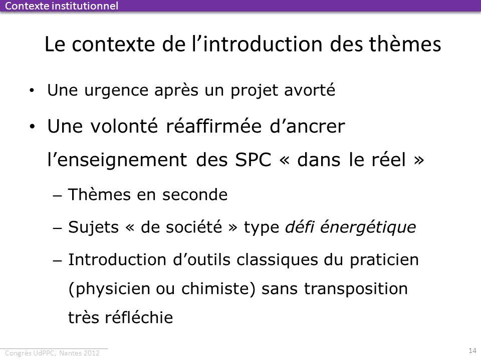 Le contexte de l'introduction des thèmes