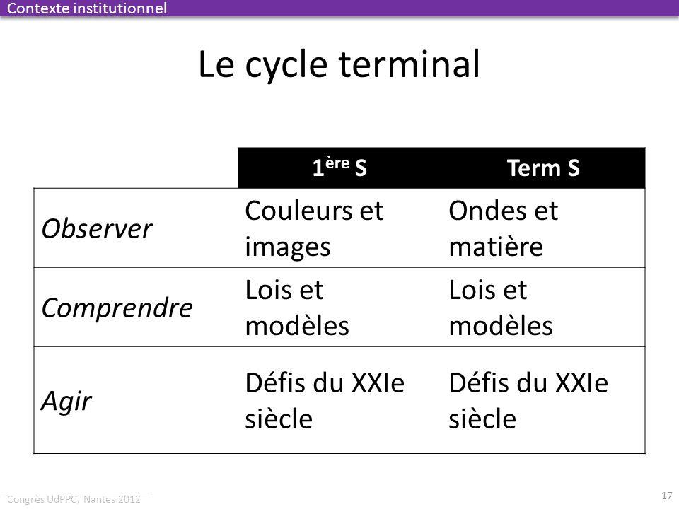 Le cycle terminal Observer Couleurs et images Ondes et matière