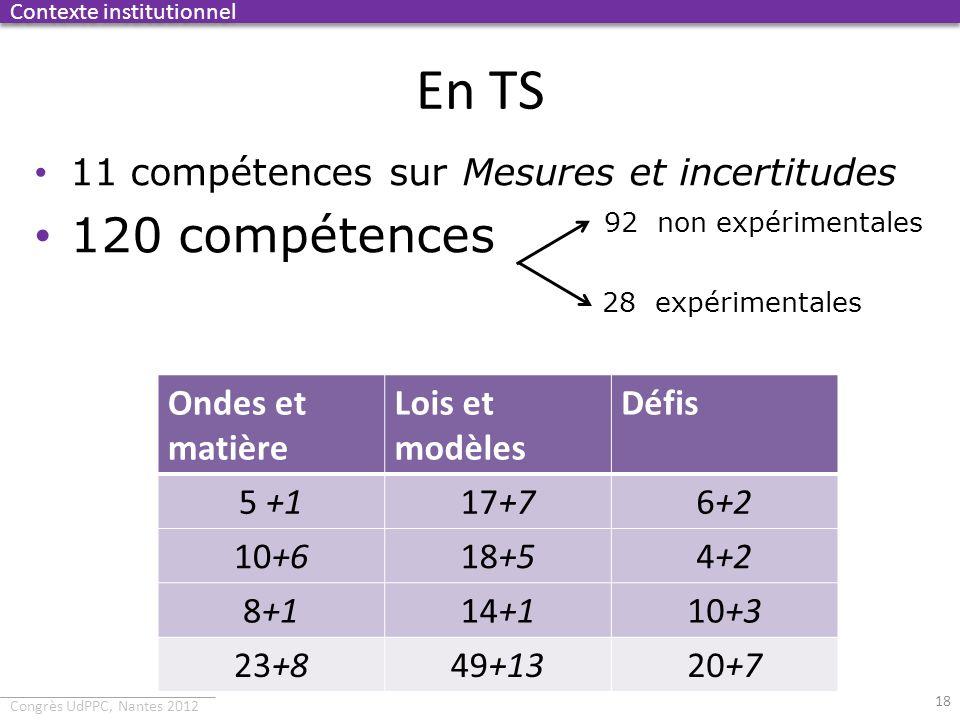 En TS 120 compétences 11 compétences sur Mesures et incertitudes