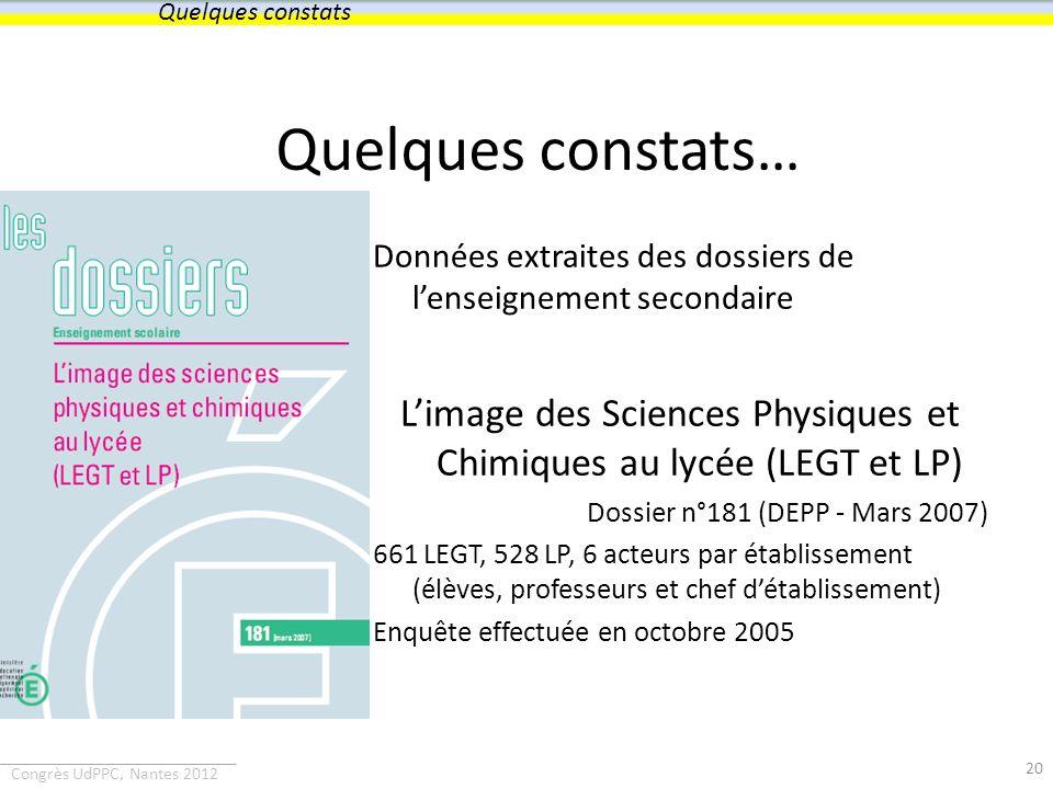 L'image des Sciences Physiques et Chimiques au lycée (LEGT et LP)