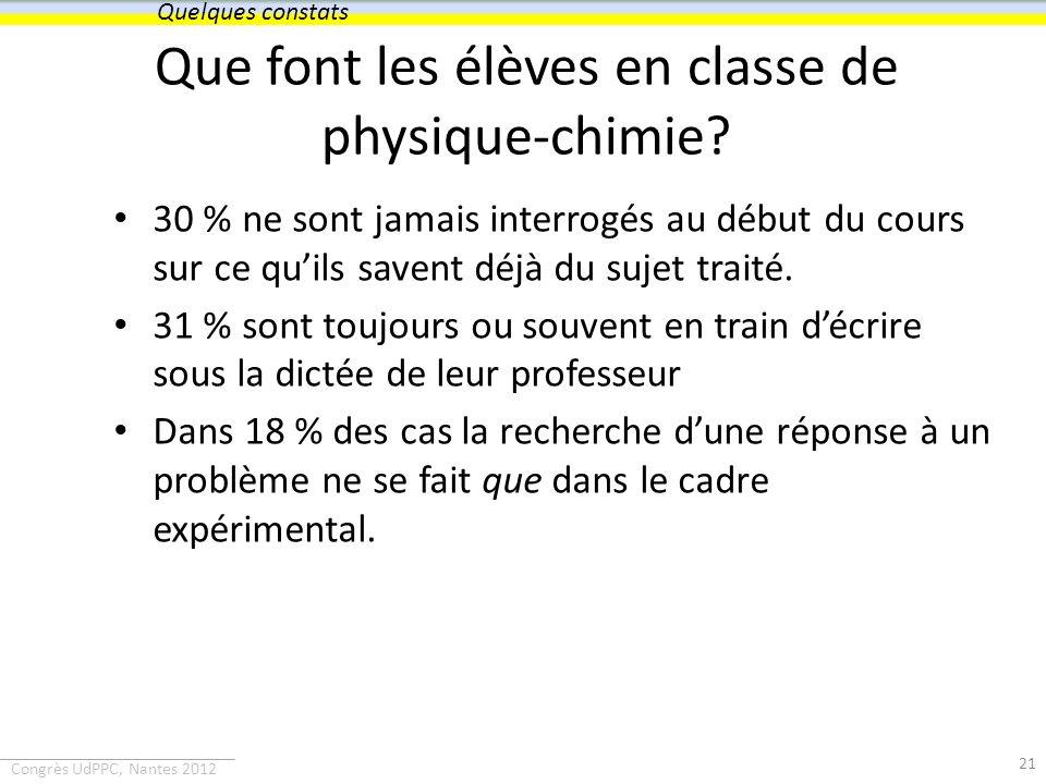 Que font les élèves en classe de physique-chimie