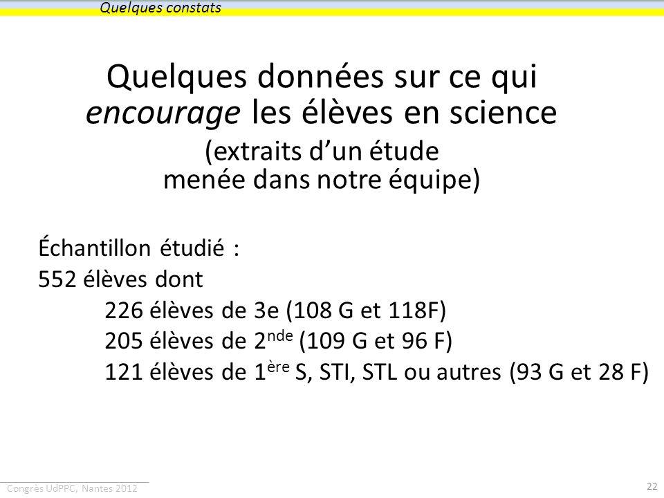 Quelques données sur ce qui encourage les élèves en science