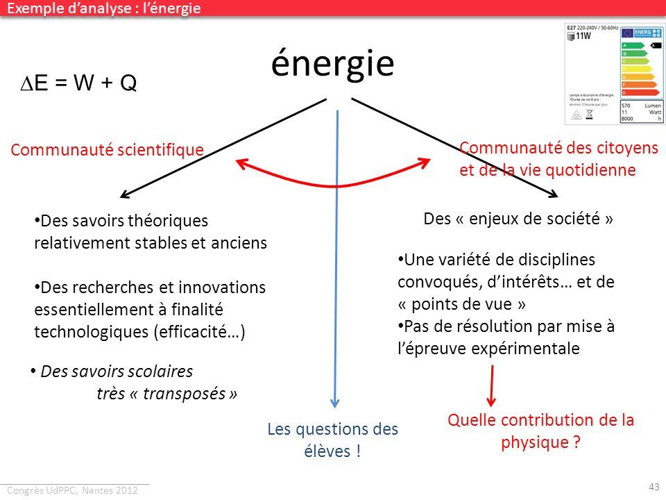 énergie Conservation Un concept défini par ses propriétés