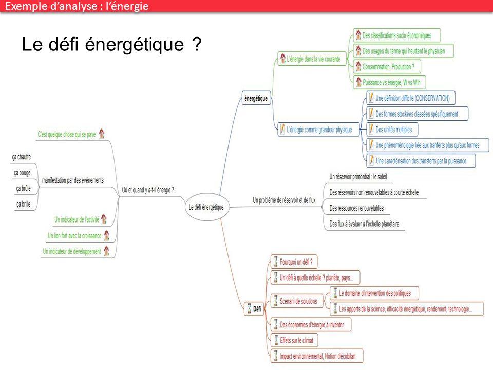 Exemple d'analyse : l'énergie