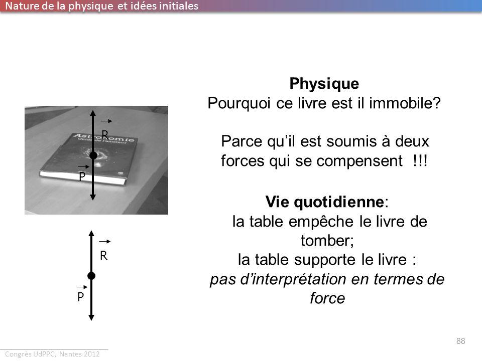 Nature de la physique et idées initiales