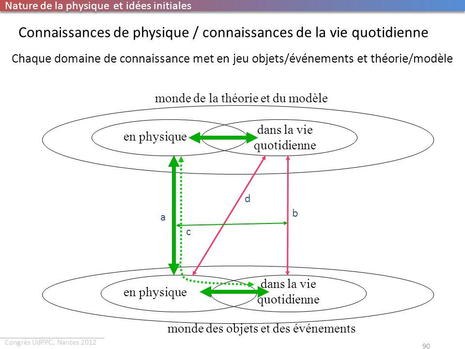 Connaissances de physique / connaissances de la vie quotidienne