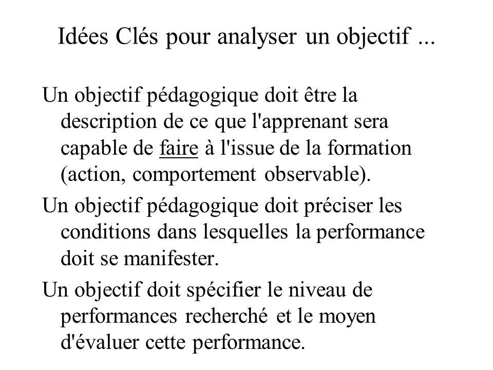 Idées Clés pour analyser un objectif ...