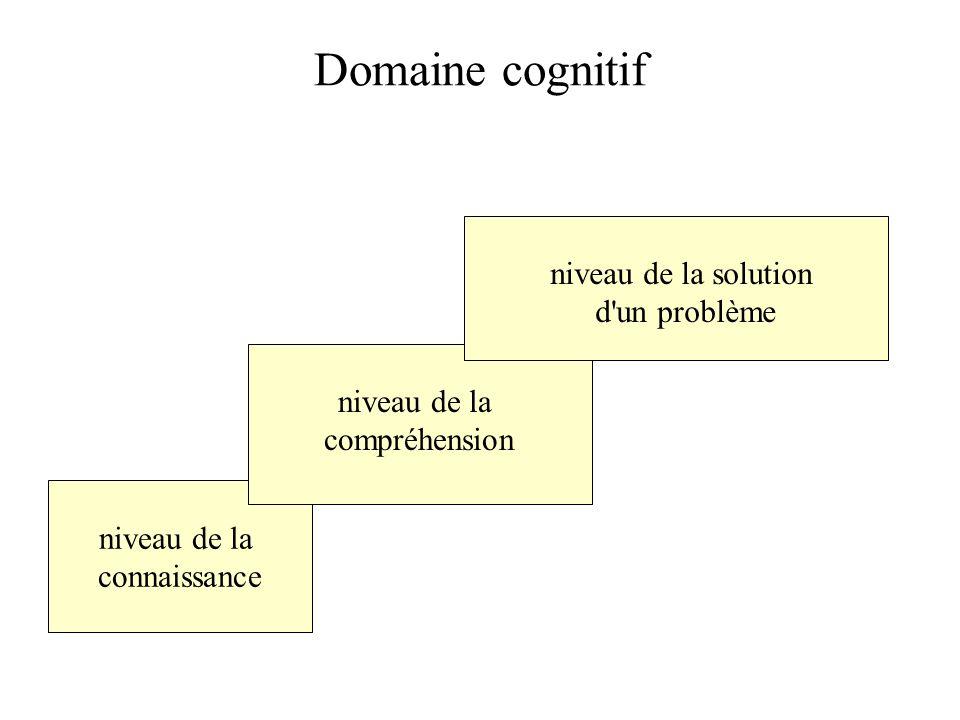 Domaine cognitif niveau de la solution d un problème niveau de la
