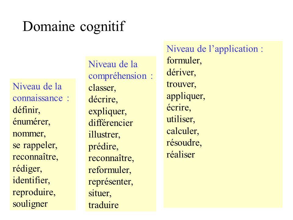 Domaine cognitif Niveau de l'application : formuler, dériver,