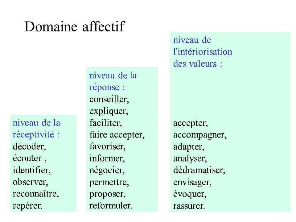 Domaine affectif niveau de l intériorisation des valeurs :