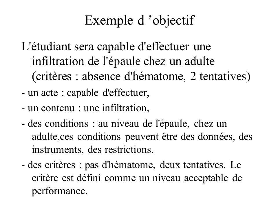 Exemple d 'objectif L étudiant sera capable d effectuer une infiltration de l épaule chez un adulte (critères : absence d hématome, 2 tentatives)