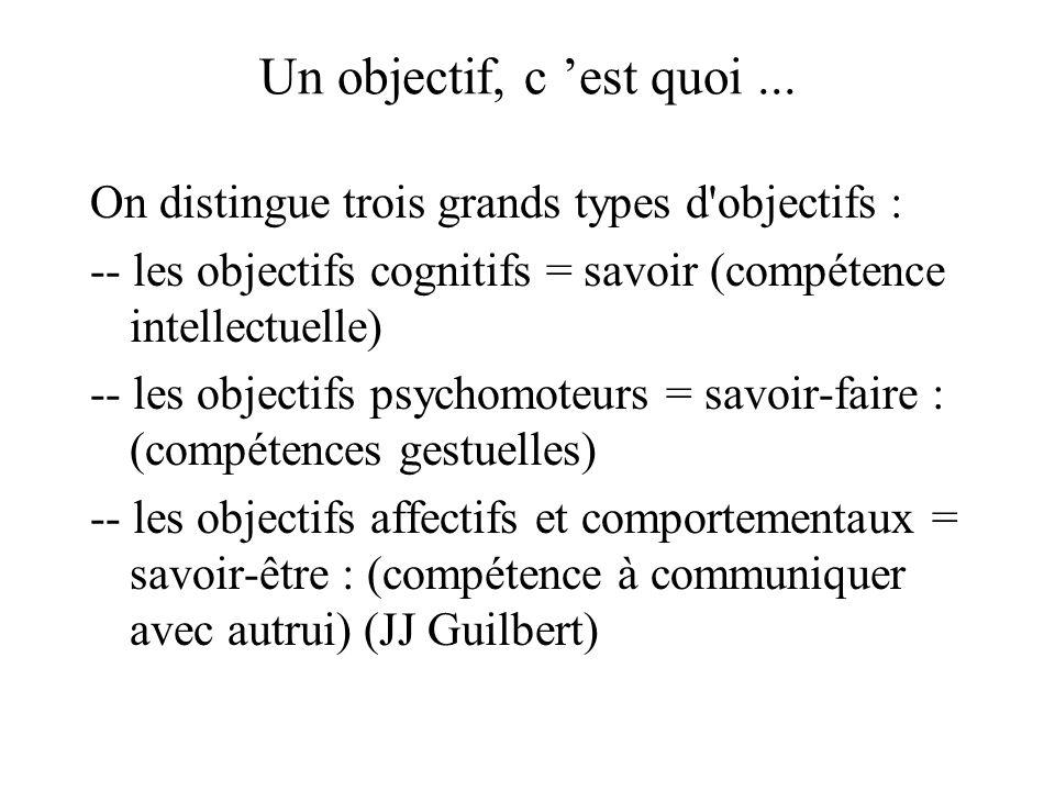 Un objectif, c 'est quoi ... On distingue trois grands types d objectifs : -- les objectifs cognitifs = savoir (compétence intellectuelle)